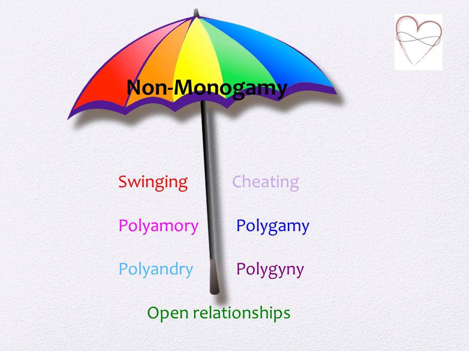 Non-Monogamy Swinging Cheating Polyamory Polygamy Polyandry Polygyny Open relationships