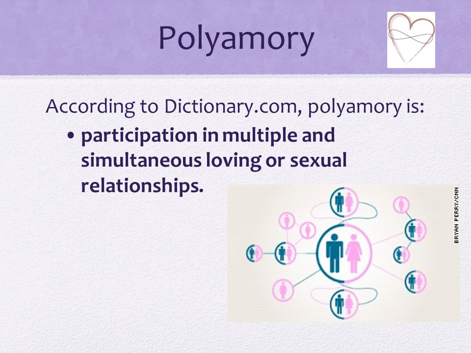 What is Polyamory.