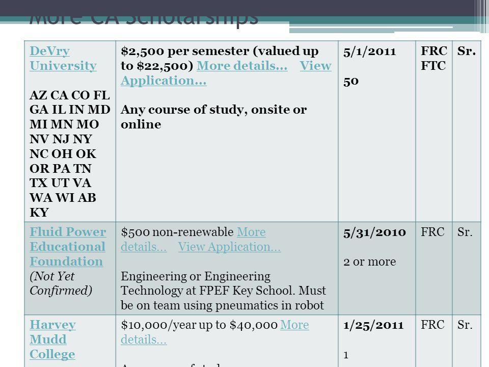 More CA Scholarships DeVry University AZ CA CO FL GA IL IN MD MI MN MO NV NJ NY NC OH OK OR PA TN TX UT VA WA WI AB KY $2,500 per semester (valued up to $22,500) More details...