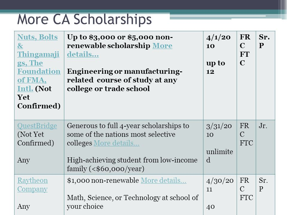 More CA Scholarships Nuts, Bolts & Thingamaji gs, The Foundation of FMA, Intl.Nuts, Bolts & Thingamaji gs, The Foundation of FMA, Intl.