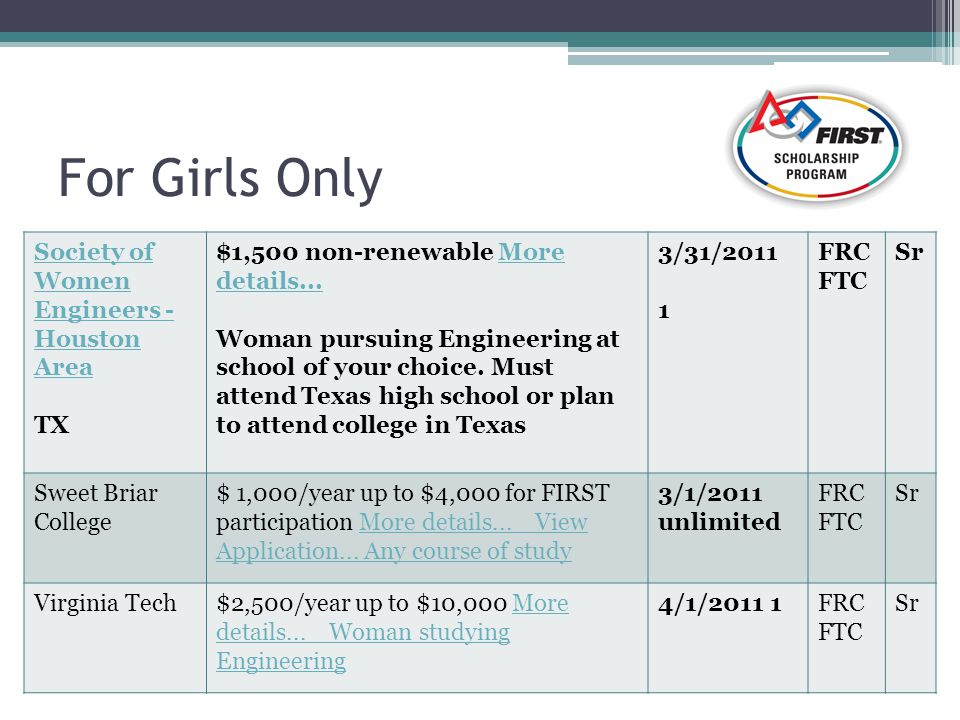 For Girls Only Society of Women Engineers - Houston Area TX $1,500 non-renewable More details...