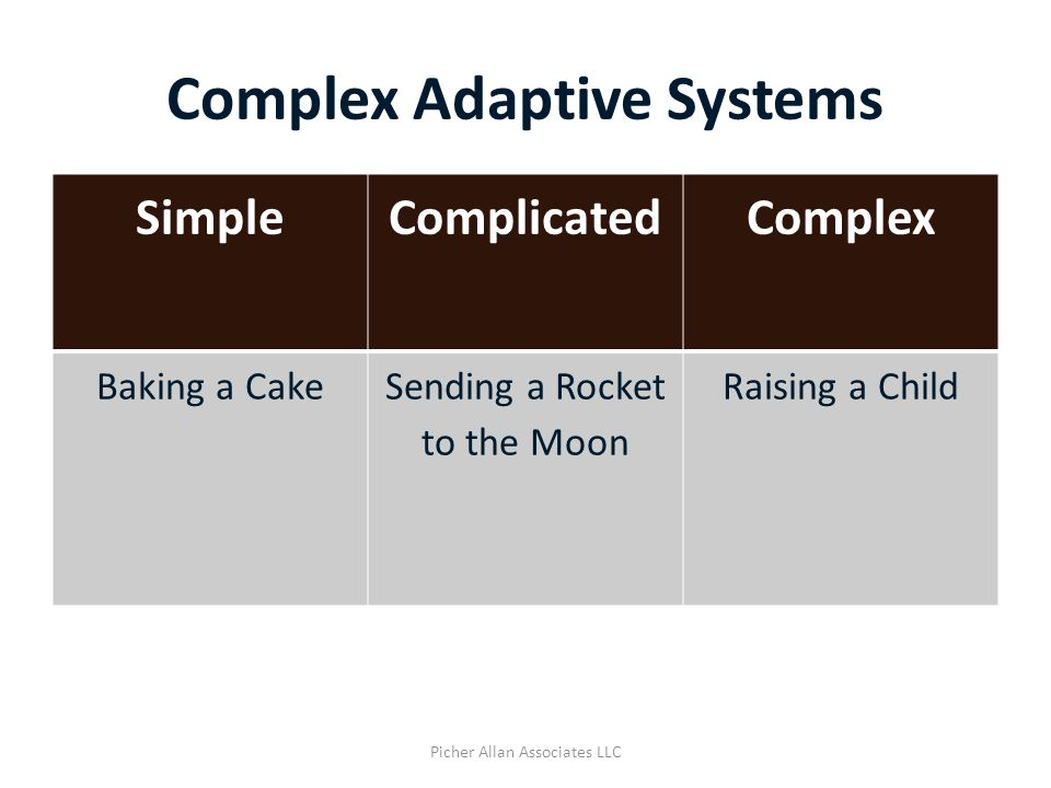 Principles for Managing Complex Adaptive Systems 7.