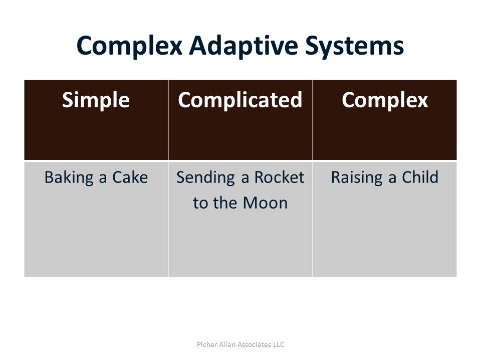 SimpleComplicatedComplex Baking a CakeSending a Rocket to the Moon Raising a Child Complex Adaptive Systems Picher Allan Associates LLC