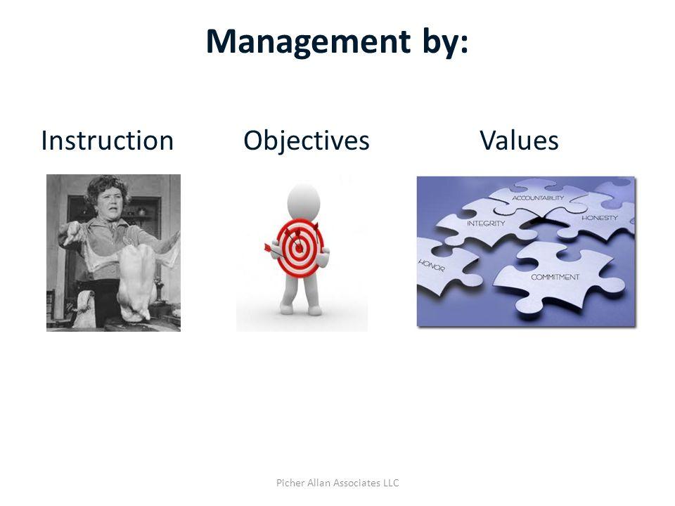 Management by: InstructionObjectivesValues Picher Allan Associates LLC