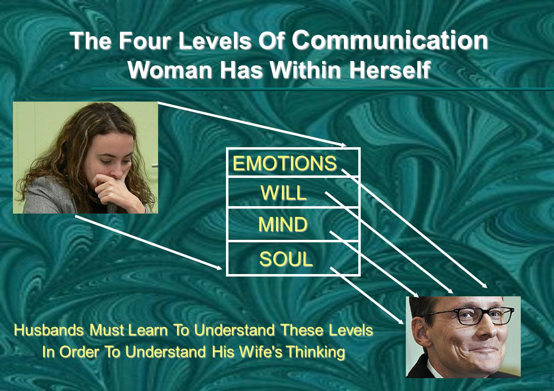 WILL EMOTIONS MIND SOUL Husbands Must Learn To Understand These Levels In Order To Understand His Wife s Thinking The Four Levels Of Communication Woman Has Within Herself