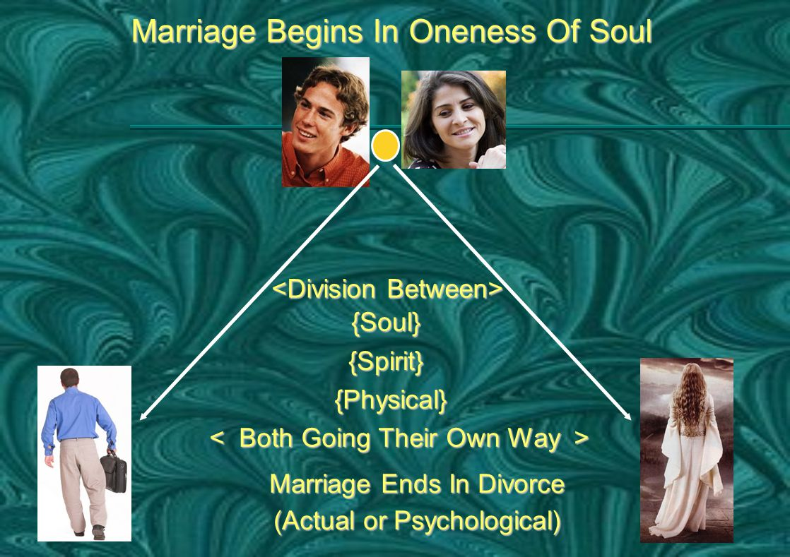 Marriage Begins In Oneness Of Soul {Soul} Marriage Ends In Divorce (Actual or Psychological) {Spirit} {Physical}