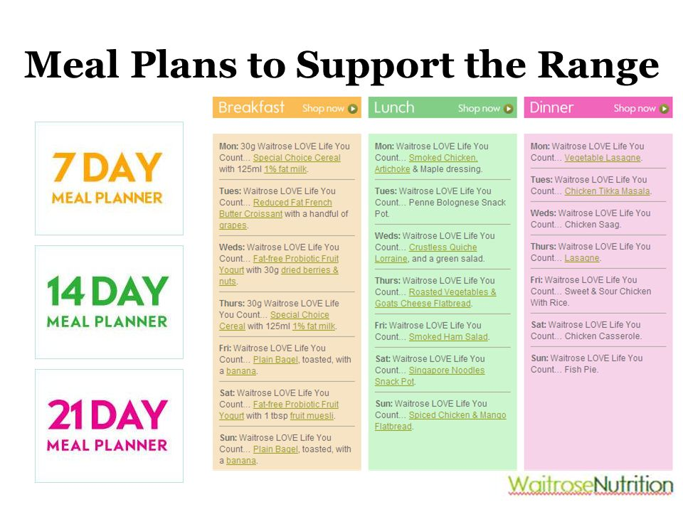 Meal Plans to Support the Range