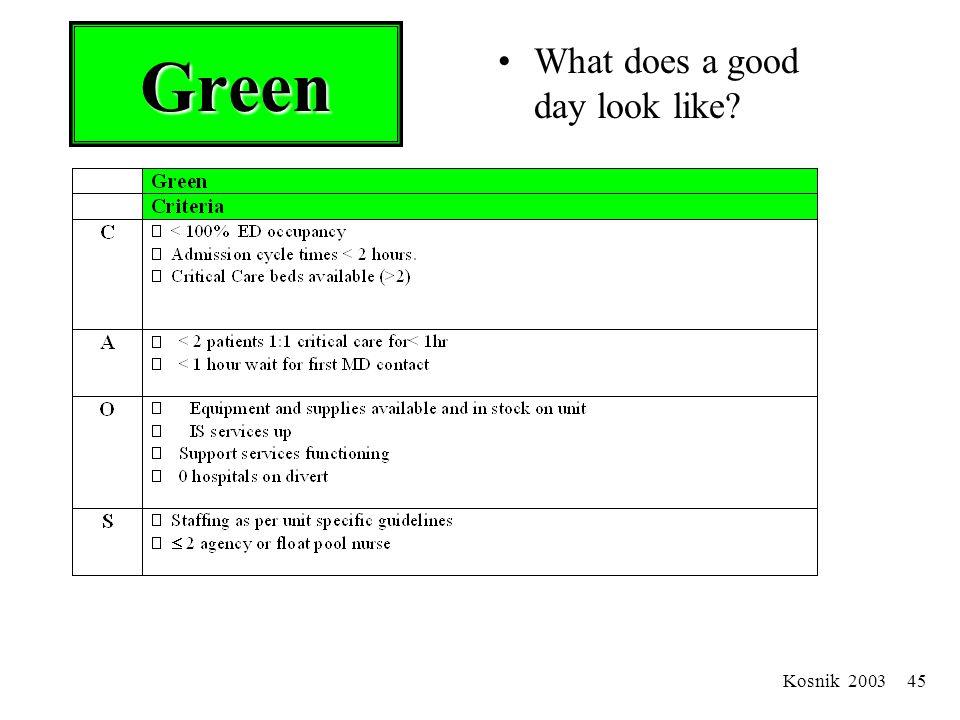 Kosnik 2003 44 Green