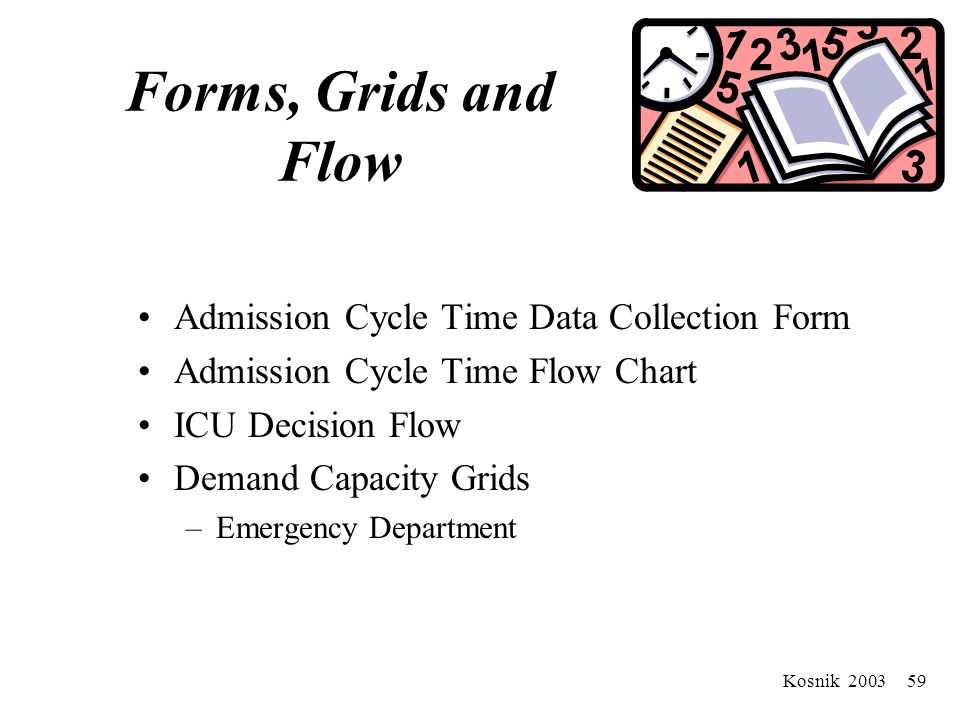 Kosnik 2003 58 ICU Triage Process