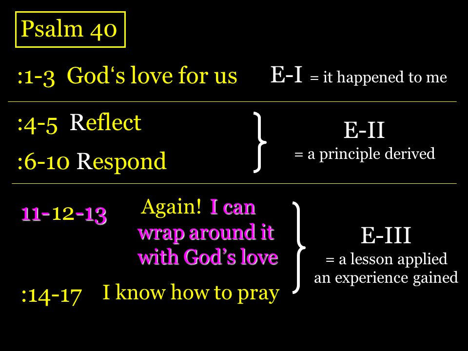 Psalm 40 :1-3 Gods love for us :4-5 Reflect :6-10 Respond 11--1312 :14-17 E-I = it happened to me E-II = a principle derived E-III = a lesson applied an experience gained Again.