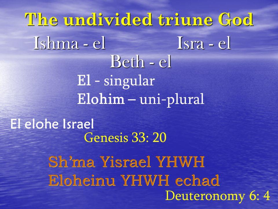 The undivided triune God Ishma - el El elohe Israel Genesis 33: 20 El - singular Elohim – uni-plural Beth - el Isra - el Shma Yisrael YHWH Eloheinu YHWH echad Shma Yisrael YHWH Eloheinu YHWH echad Deuteronomy 6: 4