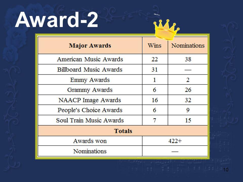 10 Award-2
