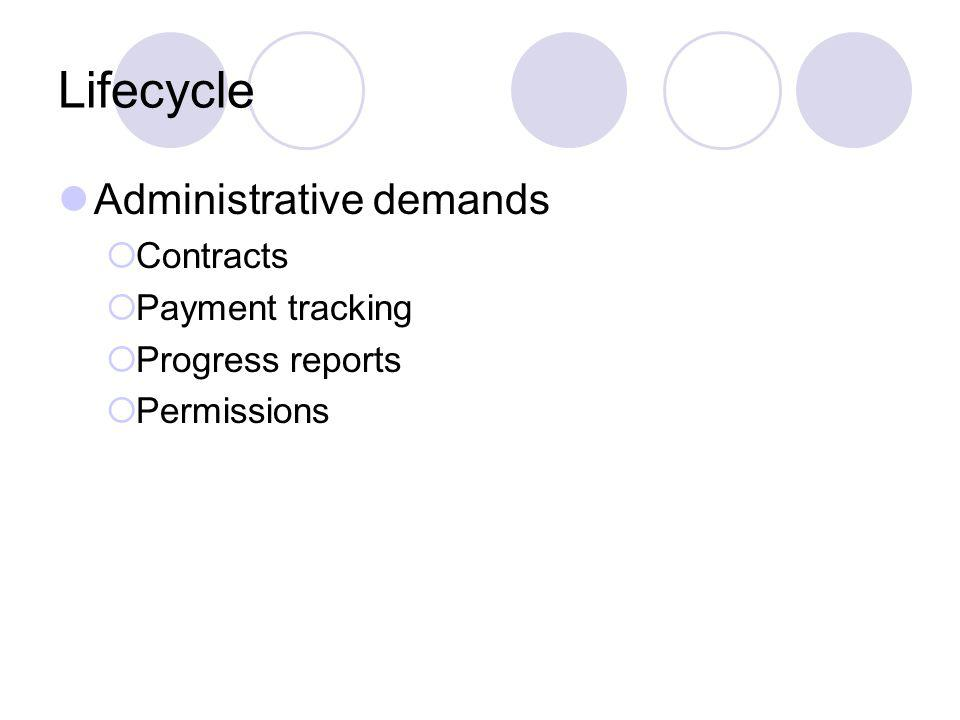 Lifecycle Administrative demands Contracts Payment tracking Progress reports Permissions