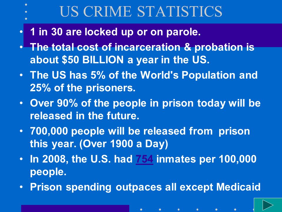 US CRIME STATISTICS 1 in 30 are locked up or on parole.