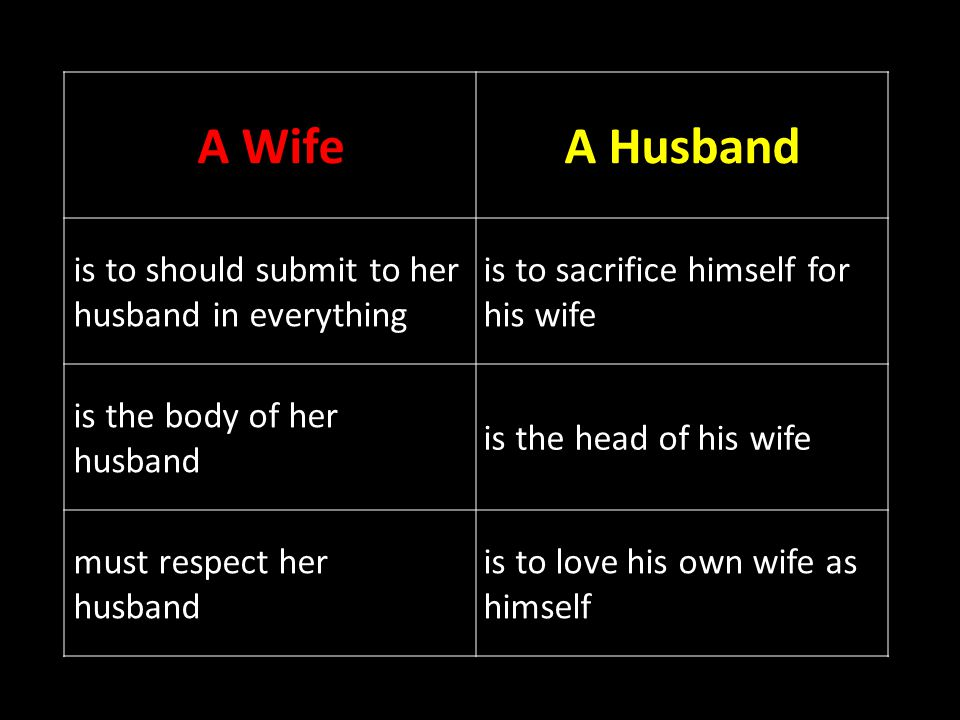A WifeA Husband is to should submit to her husband in everything is to sacrifice himself for his wife is the body of her husband is the head of his wife must respect her husband is to love his own wife as himself