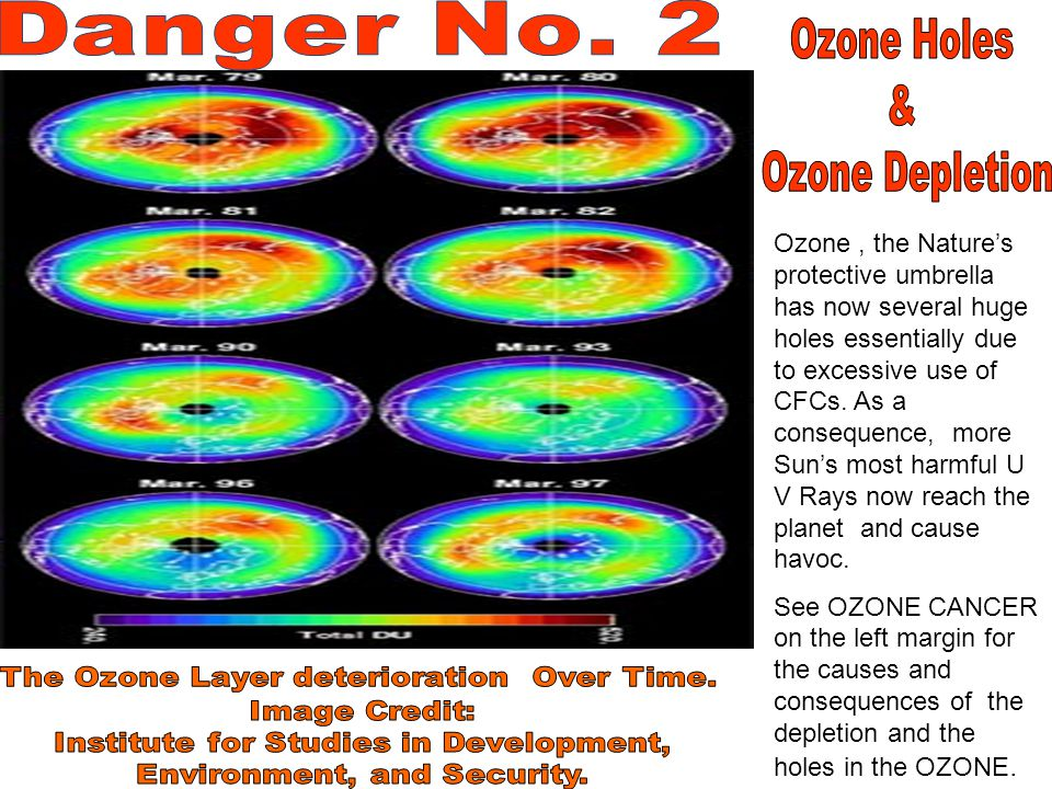 Ozone, the Natures protective umbrella has now several huge holes essentially due to excessive use of CFCs. As a consequence, more Suns most harmful U