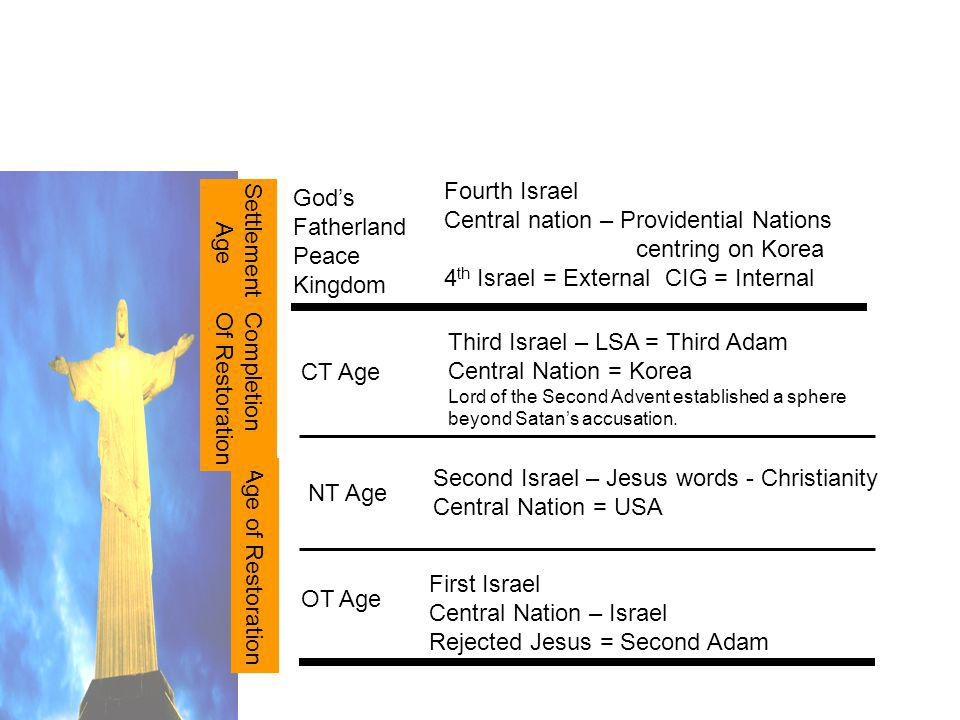Cheon Il Guk and the 4 th Israel Cheon Il Guk is the peace kingdom that perfects Gods ideal of creation.