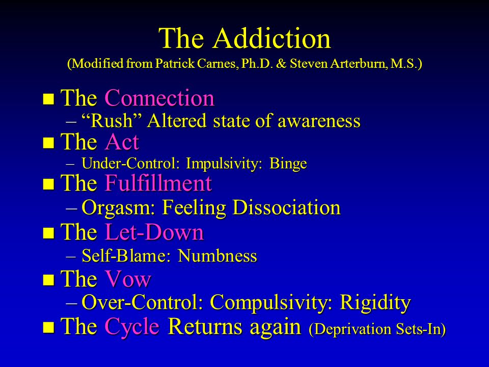The Connection –Rush Altered state of awareness The Act –U–U–U–Under-Control: Impulsivity: Binge The Fulfillment –O–O–O–Orgasm: Feeling Dissociation The Let-Down –S–S–S–Self-Blame: Numbness The Vow –O–O–O–Over-Control: Compulsivity: Rigidity The Cycle Returns again (Deprivation Sets-In)