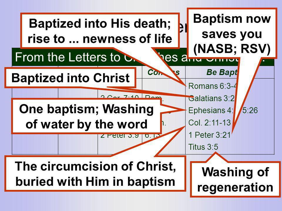 Learn the pattern... From the Letters to Churches and Christians: HearBelieveRepentConfessBe Baptized Rom. 10:14 Eph. 2:8 Heb. 11:6 2 Cor. 7:10 Gal. 2