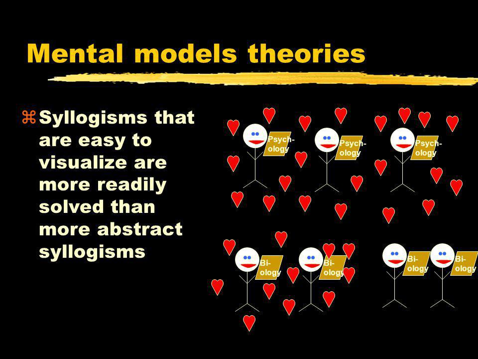 Mental models theories zSyllogisms that are easy to visualize are more readily solved than more abstract syllogisms Psych- ology Psych- ology Psych- o
