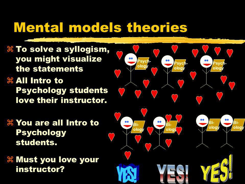 Mental models theories zTo solve a syllogism, you might visualize the statements zAll Intro to Psychology students love their instructor. zYou are all