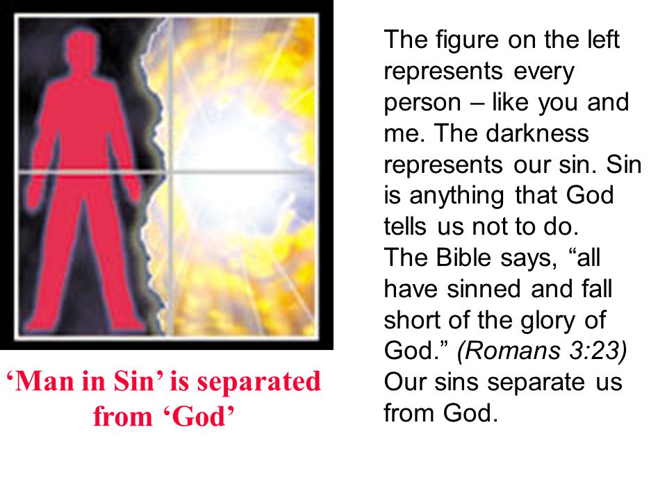 Man in Sin is separated from God The figure on the left represents every person – like you and me. The darkness represents our sin. Sin is anything th