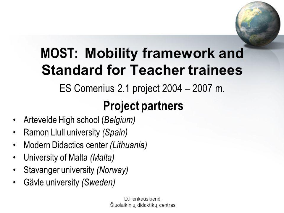 D.Penkauskienė, Šiuolaikinių didaktikų centras MOST: Mobility framework and Standard for Teacher trainees ES Comenius 2.1 project 2004 – 2007 m.
