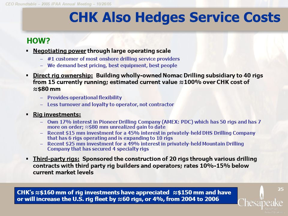 CEO Roundtable – 2005 IPAA Annual Meeting – 10/26/05 25 CHK Also Hedges Service Costs Negotiating power through large operating scale – #1 customer of most onshore drilling service providers – We demand best pricing, best equipment, best people Direct rig ownership: Building wholly-owned Nomac Drilling subsidiary to 40 rigs from 15 currently running; estimated current value 100% over CHK cost of$80 mm – Provides operational flexibility – Less turnover and loyalty to operator, not contractor Rig investments: – Own 17% interest in Pioneer Drilling Company (AMEX: PDC) which has 50 rigs and has 7 more on order; $80 mm unrealized gain to date – Recent $15 mm investment for a 45% interest in privately-held DHS Drilling Company that has 6 rigs operating and is expanding to 10 rigs – Recent $25 mm investment for a 49% interest in privately-held Mountain Drilling Company that has secured 4 specialty rigs Third-party rigs: Sponsored the construction of 20 rigs through various drilling contracts with third party rig builders and operators; rates 10%-15% below current market levels CHKs $160 mm of rig investments have appreciated $150 mm and have or will increase the U.S.