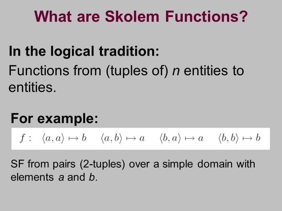 Skolemization (higher-order Hilbertization) Removing existential quantifiers from formulas in Predicate Calculus.