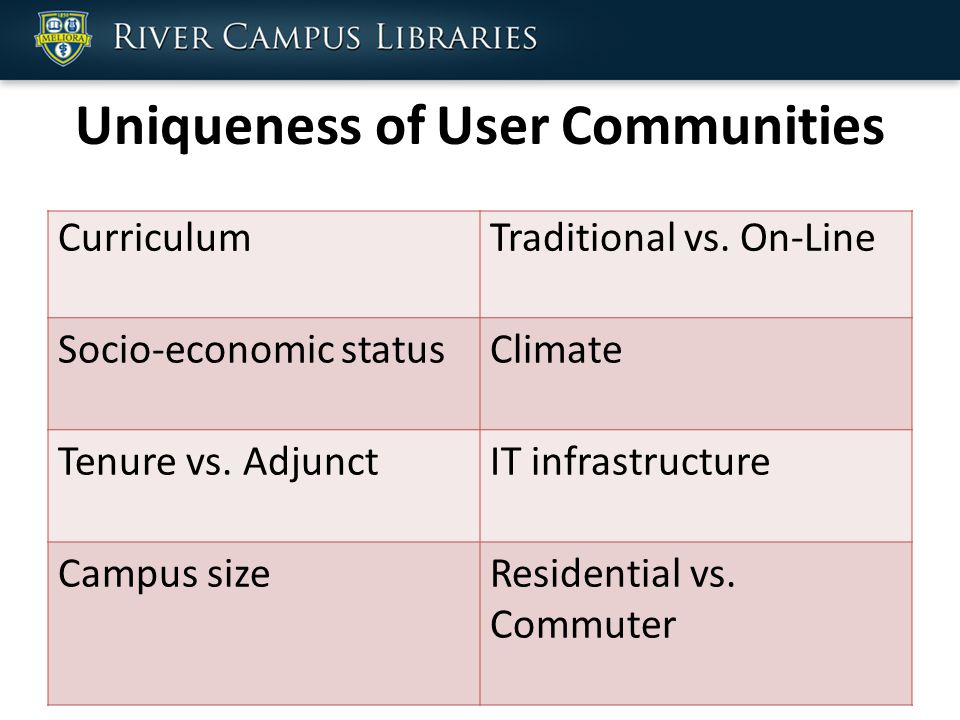 Uniqueness of User Communities CurriculumTraditional vs.