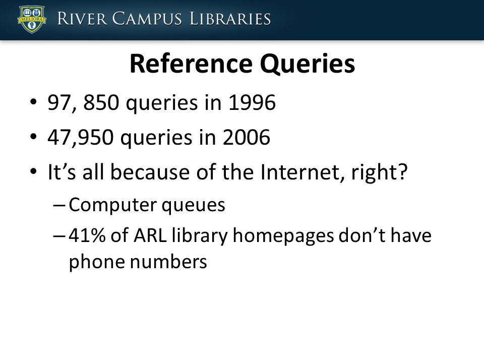 Reference Queries 97, 850 queries in 1996 47,950 queries in 2006 Its all because of the Internet, right.