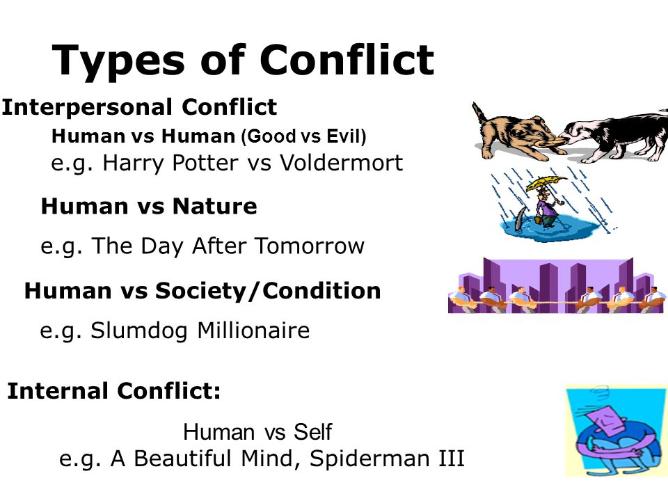 Types of Conflict Human vs Nature e.g. The Day After Tomorrow Human vs Society/Condition e.g. Slumdog Millionaire e.g. A Beautiful Mind, Spiderman III