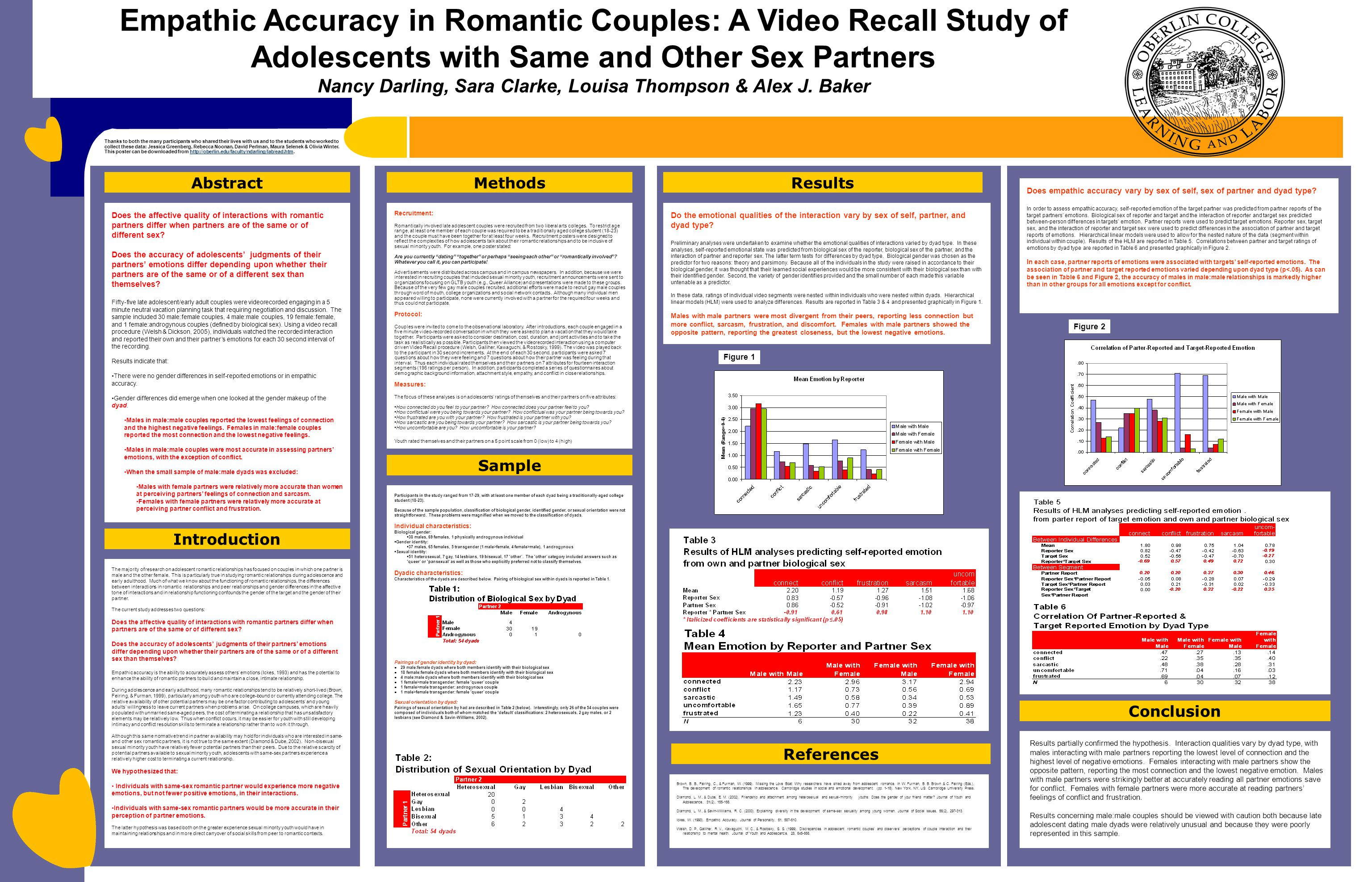 Empathic Accuracy in Romantic Couples: A Video Recall Study of Adolescents with Same and Other Sex Partners Nancy Darling, Sara Clarke, Louisa Thompso