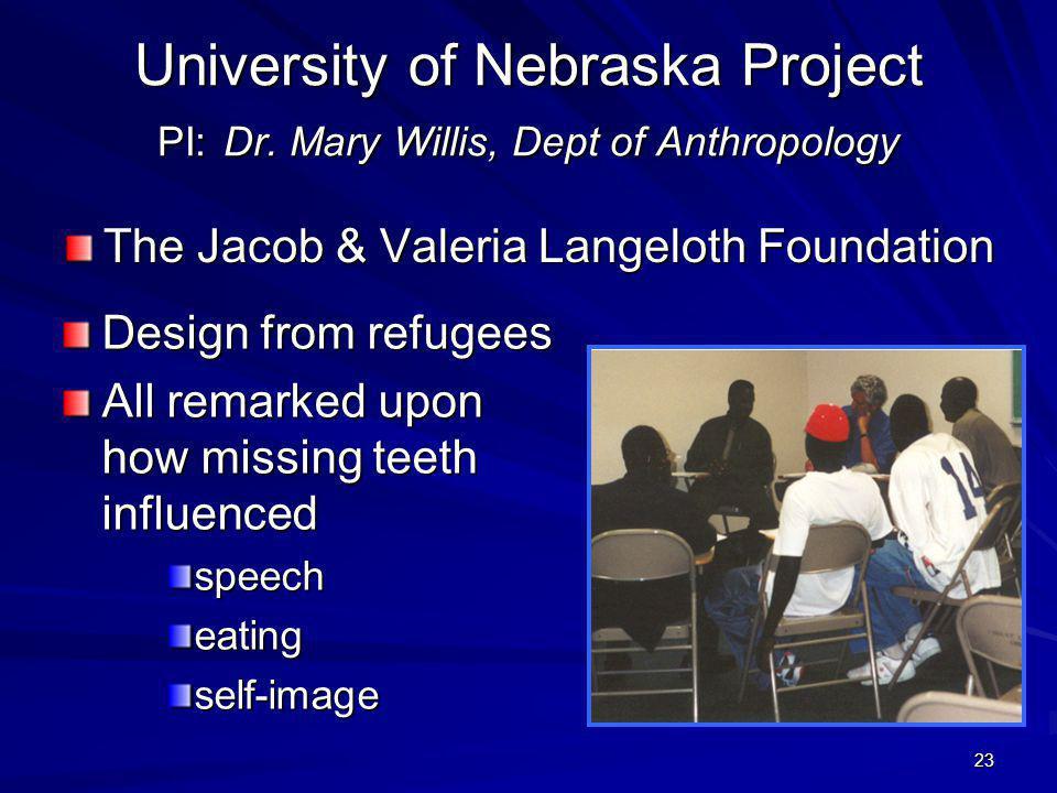 University of Nebraska Project PI: Dr.