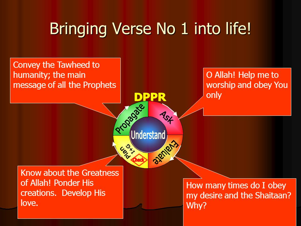 Bringing Verse No 1 into life. How many times do I obey my desire and the Shaitaan.