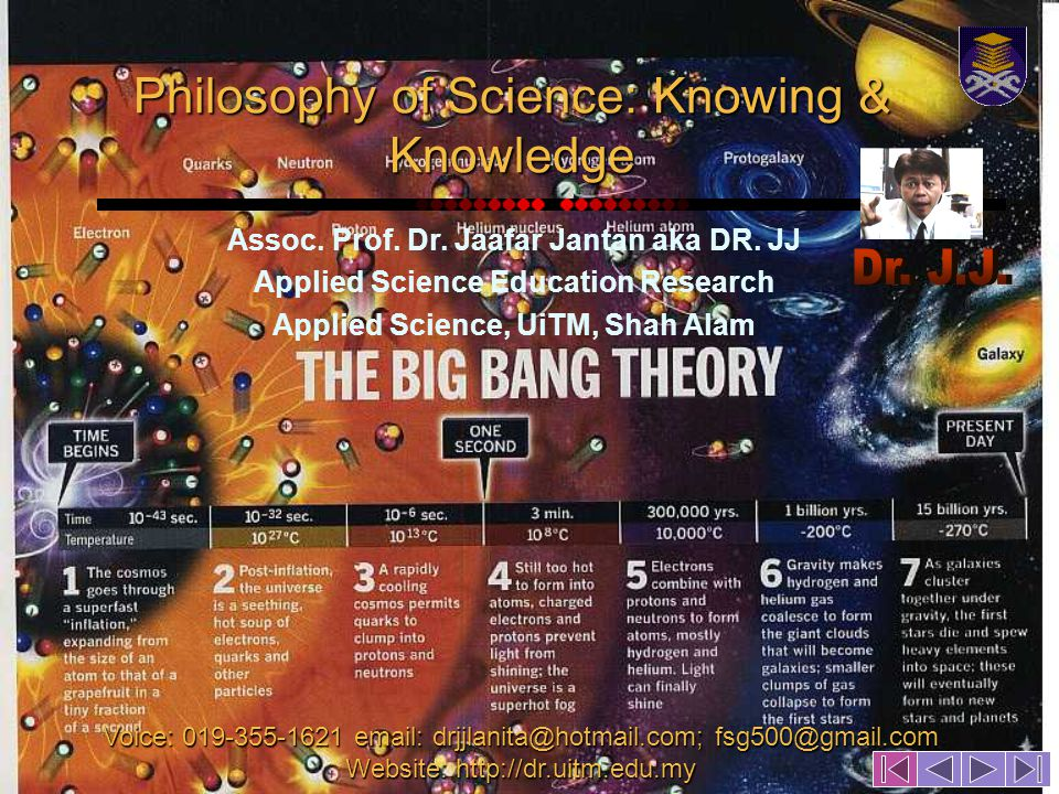 Philosophy of Science: Knowing & Knowledge Assoc. Prof.