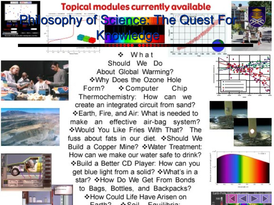 Philosophy of Science: The Quest For Knowledge