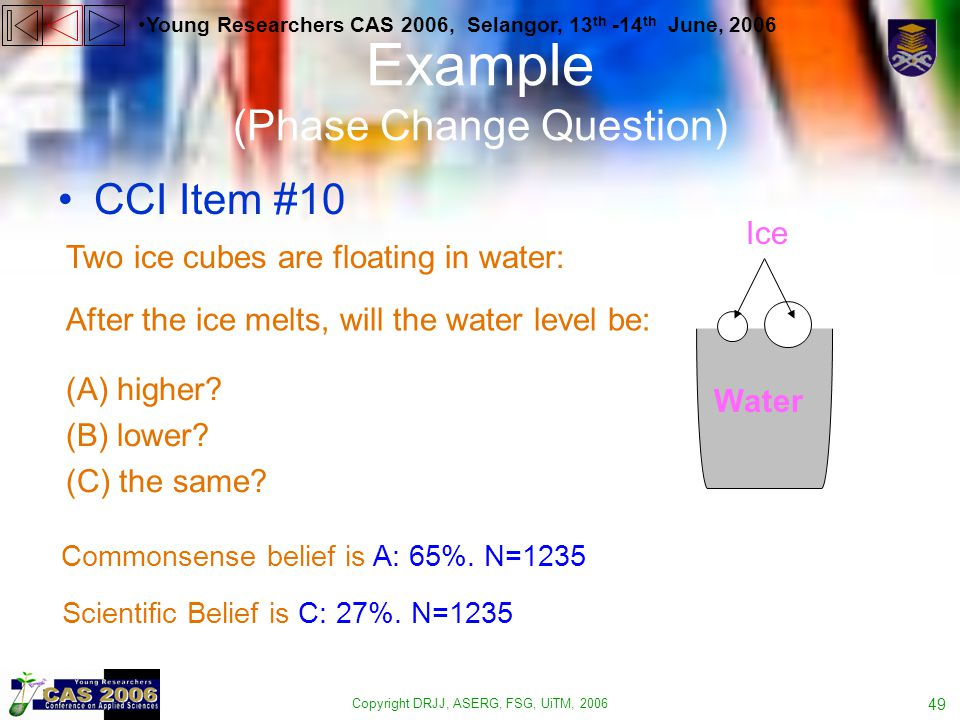 Copyright DRJJ, ASERG, FSG, UiTM, 2006 49 Example (Phase Change Question) Young Researchers CAS 2006, Selangor, 13 th -14 th June, 2006 CCI Item #10 Two ice cubes are floating in water: After the ice melts, will the water level be: (A) higher.