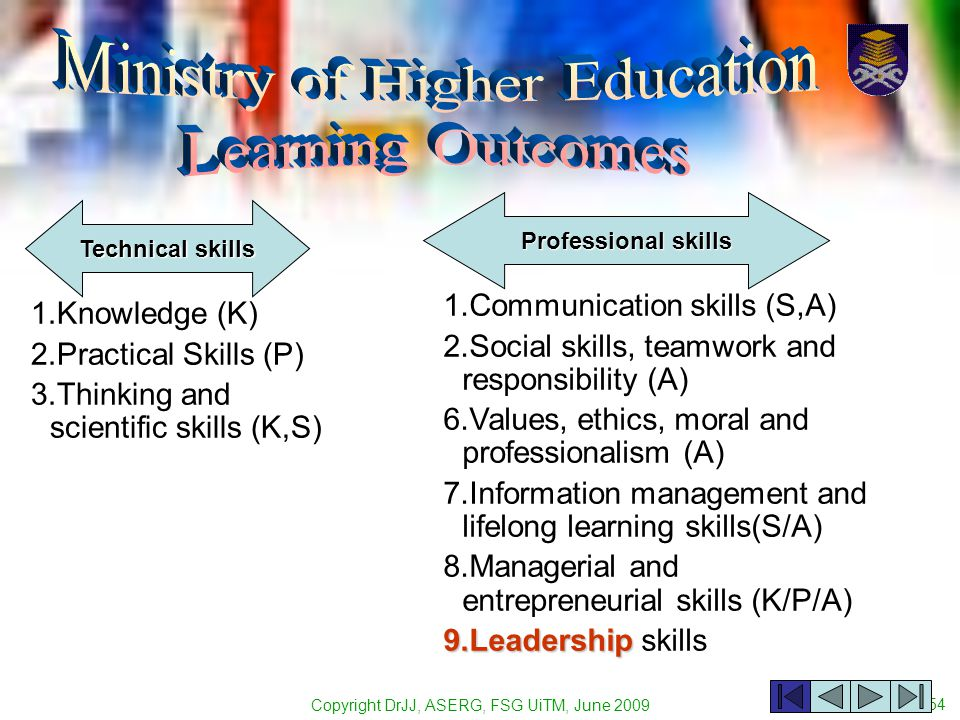 Copyright DrJJ, ASERG, FSG UiTM, June 2009 54 1.Knowledge (K) 2.Practical Skills (P) 3.Thinking and scientific skills (K,S) 1.Communication skills (S,A) 2.Social skills, teamwork and responsibility (A) 6.Values, ethics, moral and professionalism (A) 7.Information management and lifelong learning skills(S/A) 8.Managerial and entrepreneurial skills (K/P/A) 9.Leadership 9.Leadership skills Technical skills Professional skills