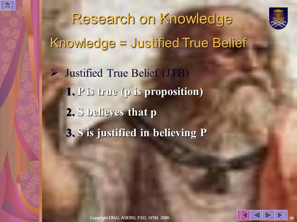Copyright DRJJ, ASERG, FSG, UiTM, 2006 99 Research on Knowledge Knowledge = Justified True Belief Justified True Belief (JTB) 1.P is true (p is proposition) 2.S believes that p 3.S is justified in believing P