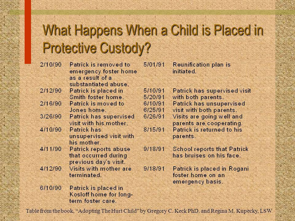 What Happens When a Child is Placed in Protective Custody.