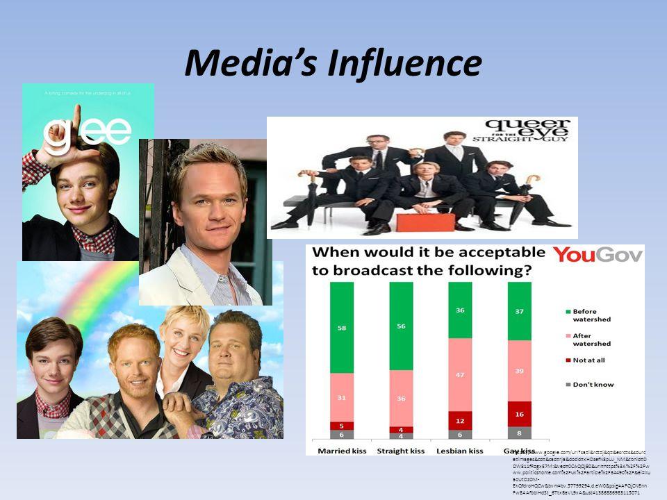 Medias Influence https://www.google.com/url sa=i&rct=j&q=&esrc=s&sourc e=images&cd=&cad=rja&docid=xHDsefN8pUJ_NM&tbnid=D OW811fRogxE7M:&ved=0CAQQjB0&url=https%3A%2F%2Fw ww.politicshome.com%2Fuk%2Farticle%2F34490%2F&ei=Xu aoUtDzOM- EkQfdroHQCw&bvm=bv.57799294,d.eW0&psig=AFQjCNEnn Fw8AAfbbIHdSt_6TtxBaVL9xA&ust=1386886983115071