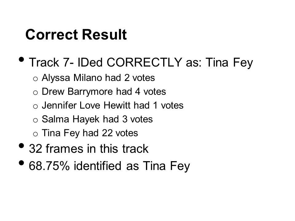 Correct Result Track 7- IDed CORRECTLY as: Tina Fey o Alyssa Milano had 2 votes o Drew Barrymore had 4 votes o Jennifer Love Hewitt had 1 votes o Salma Hayek had 3 votes o Tina Fey had 22 votes 32 frames in this track 68.75% identified as Tina Fey