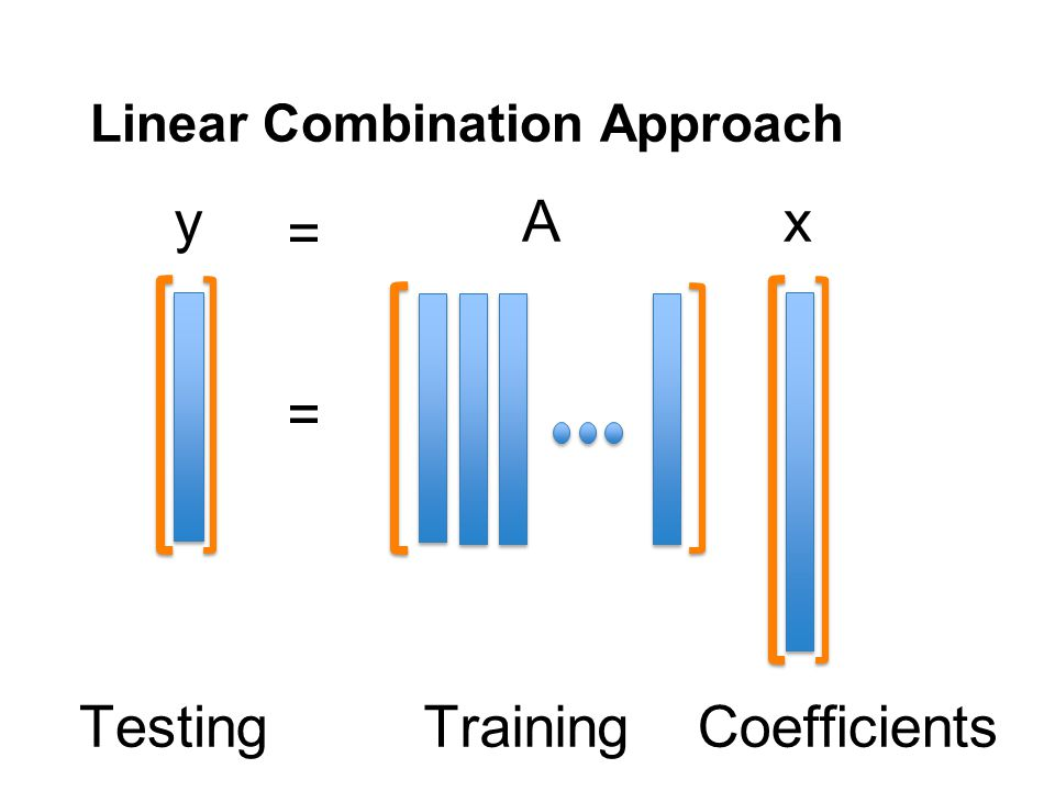 Linear Combination Approach y Testing A = = Training x Coefficients