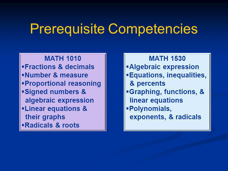 Prerequisite Competencies MATH 1010 Fractions & decimals Number & measure Proportional reasoning Signed numbers & algebraic expression Linear equations & their graphs Radicals & roots MATH 1530 Algebraic expression Equations, inequalities, & percents Graphing, functions, & linear equations Polynomials, exponents, & radicals