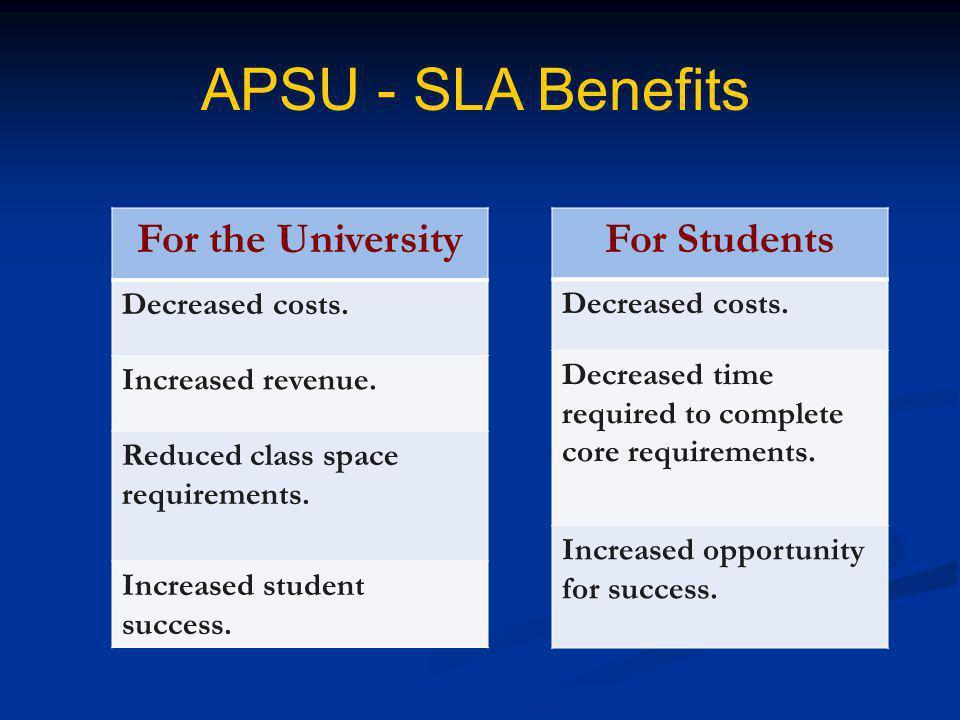 APSU - SLA Benefits For the University Decreased costs.