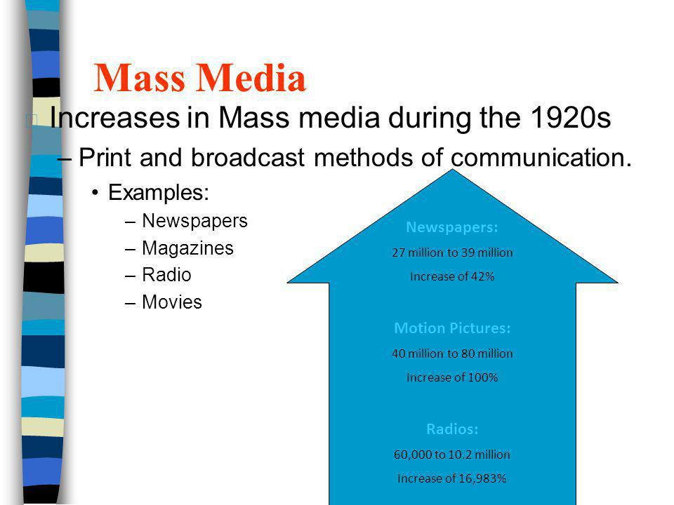Mass Media n Increases in Mass media during the 1920s –Print and broadcast methods of communication. Examples: –Newspapers –Magazines –Radio –Movies N
