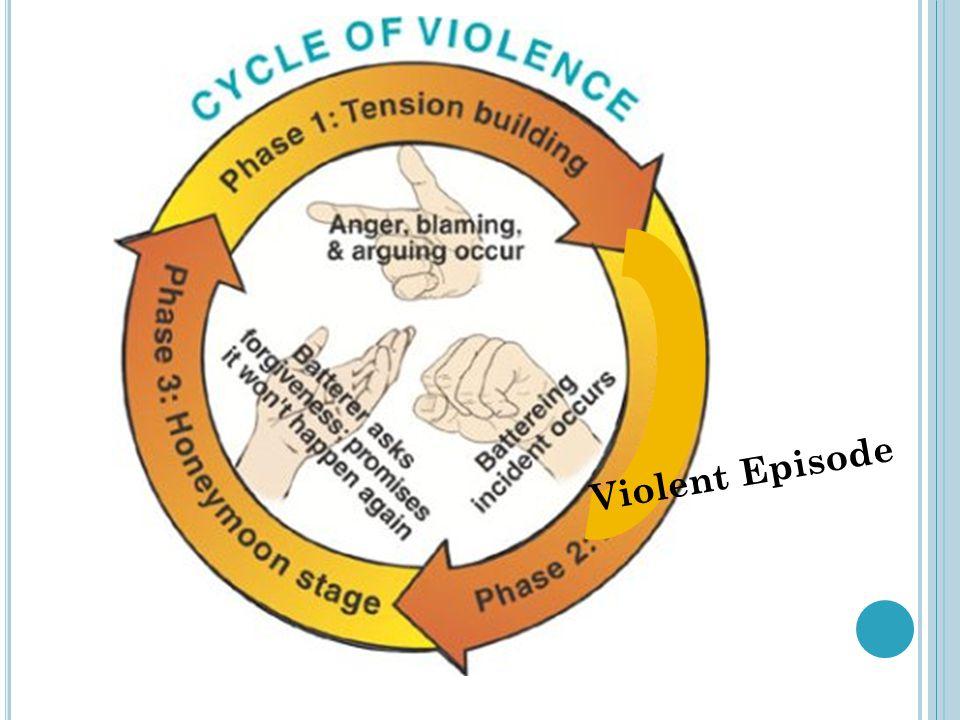 Violent Episode