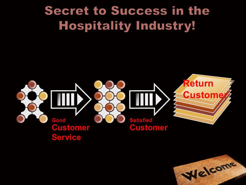 Return Customer Satisfied Customer Good Customer Service
