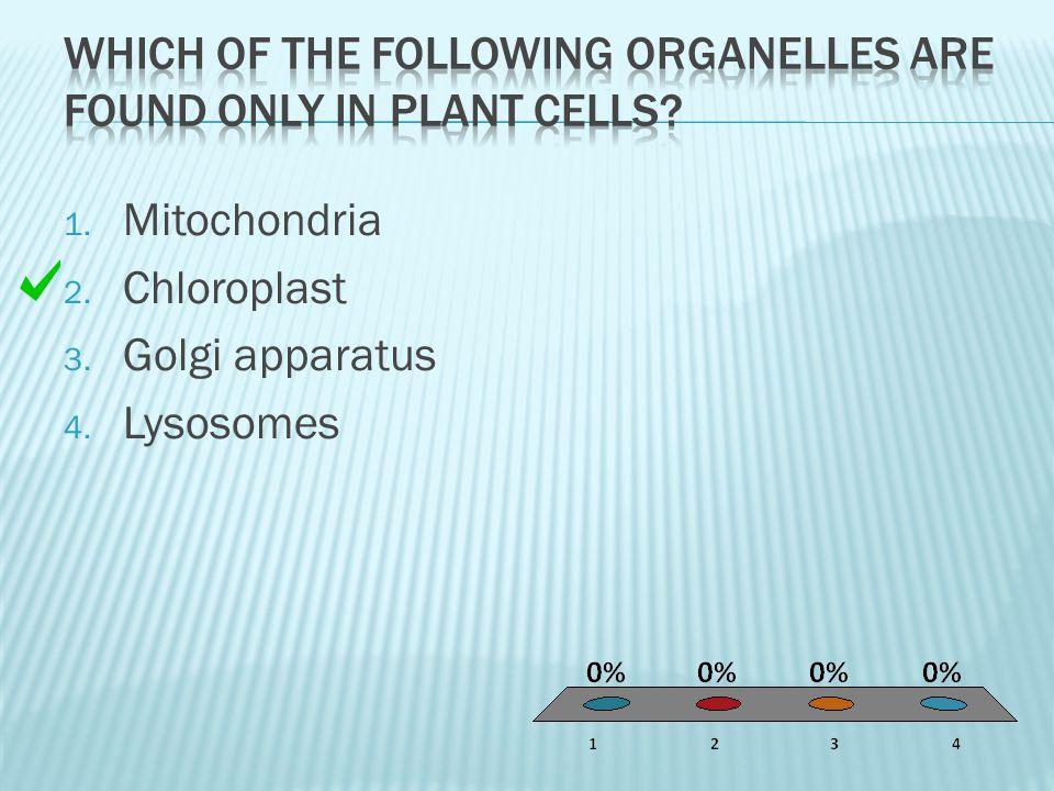 1. Mitochondria 2. Chloroplast 3. Golgi apparatus 4. Lysosomes